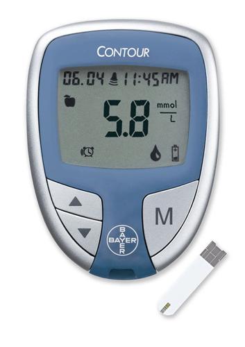 Zuckerkrankheit diabetes mellitus typ i und ii eesom - Synonym am besten ...